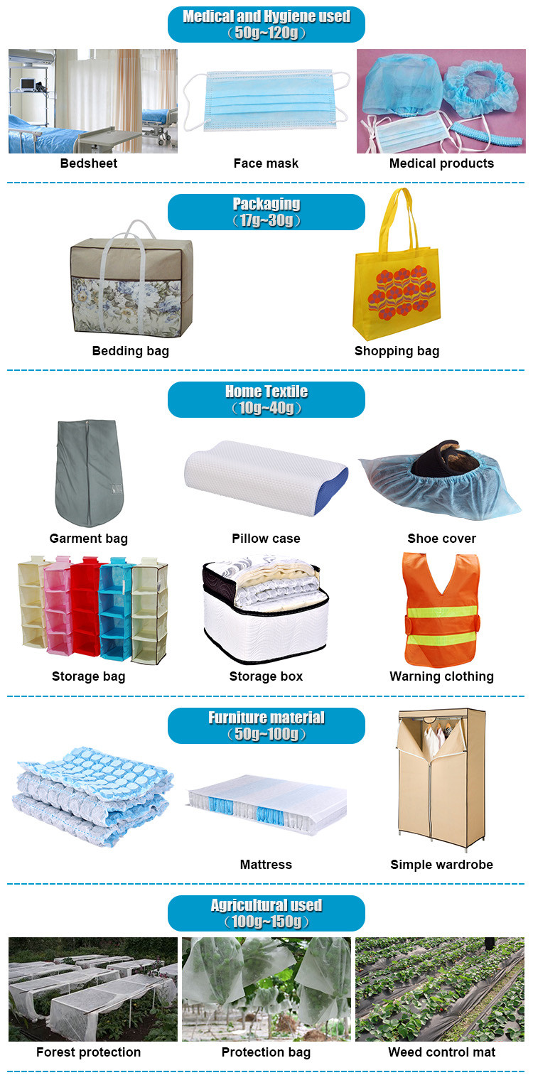 rayson nonwoven,ruixin,enviro-blue and pink color SMS nonwoven fabric is used in sap bed sheet-1