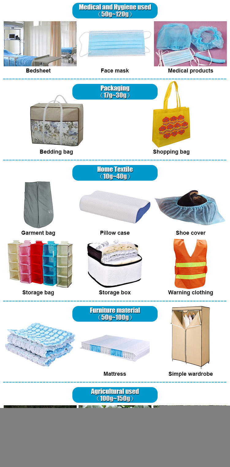 Synwin nonwoven pp non woven fabric manufacturer for household