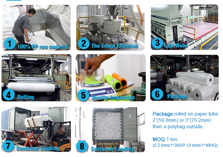 rayson nonwoven,ruixin,enviro-China Supplier Flower Packing Spunbond Nonwoven In Small Rolls-3