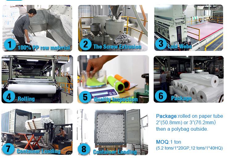 rayson nonwoven,ruixin,enviro-Biodegradable 100 PP Raw Material Spunbond Nonwoven 50Gram-3