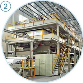 Pp desechable tela no tejida proceso de fabricación color con buen precio para hospital-14